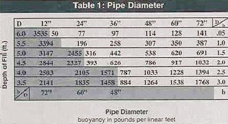 Flowable Fill   Faster, Safer, Economical ::